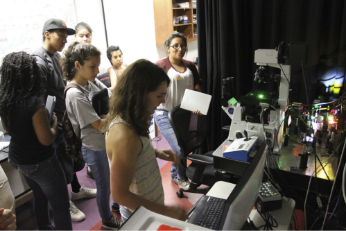 Lab tours